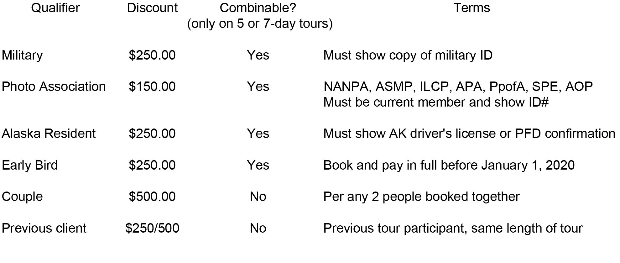 Tour-discounts-table2